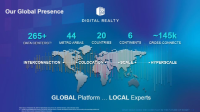 Digital Realty - Global prescence