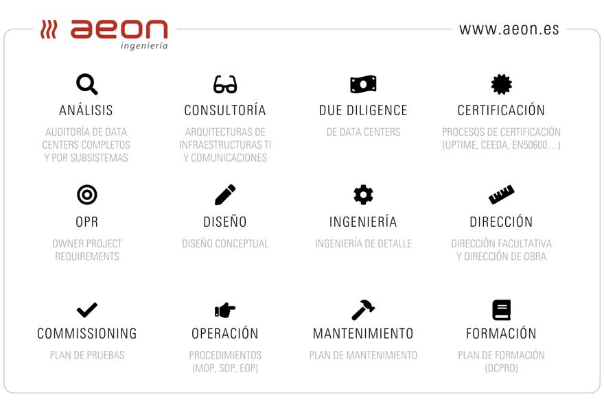 AEON - Evolución y Tendencias en la Operación de Centros de datos 2020.PNG