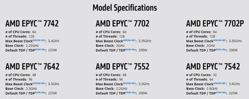 AMD Epyc Model Specifications