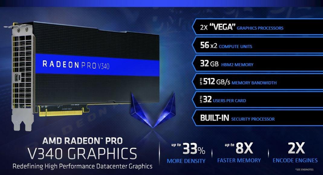 AMD announces dual Radeon GPU for data centers - DCD