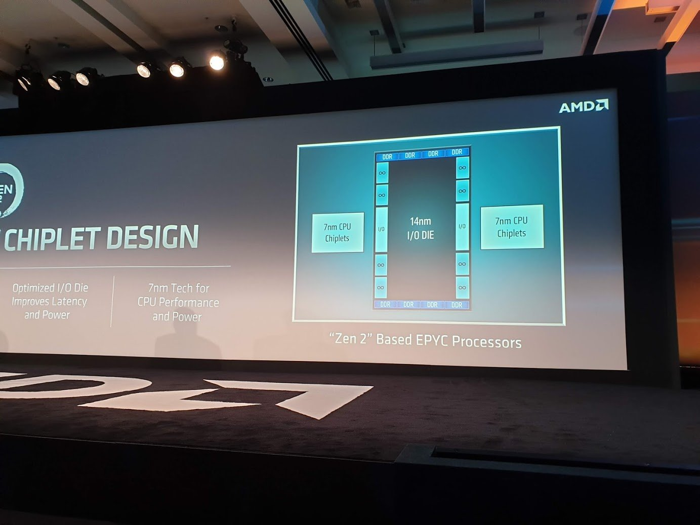 AMD details next-gen data center chip, 'Rome' - DCD