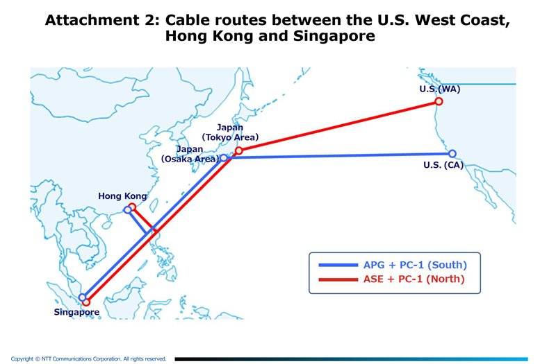 54Tbps Asia Pacific Gateway submarine cable goes online - DCD