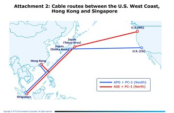 APG and ASE cable route