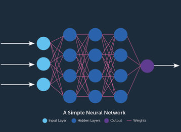 A simple neural network
