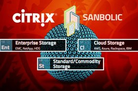 Citrix moves further into the data center space