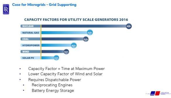 Capacity in power.JPG