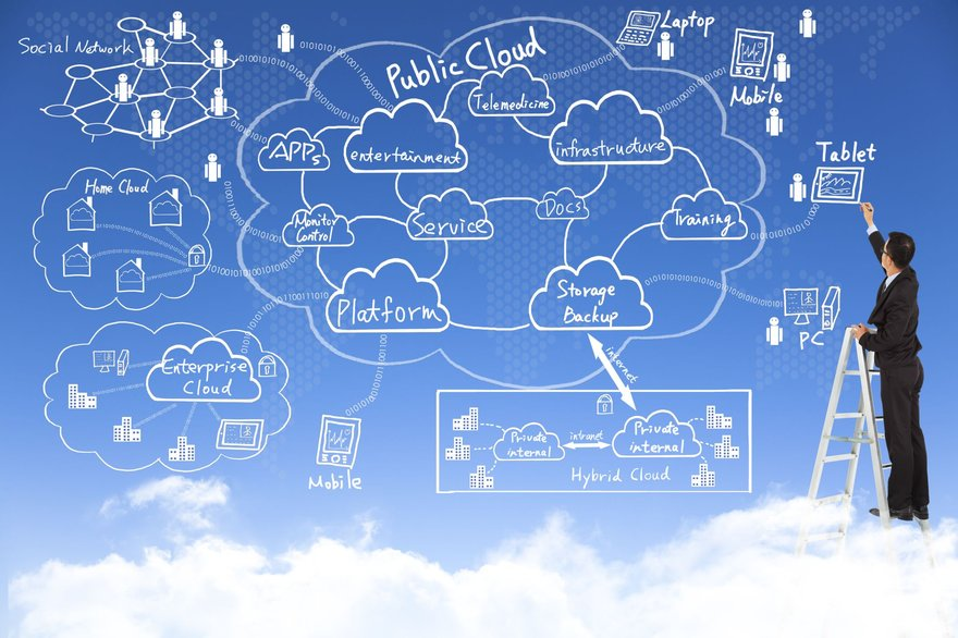 Cloud planning