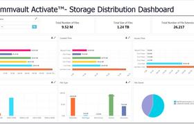 Commvault_Activate_Storage_Distribution.png