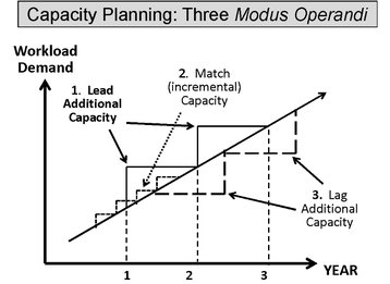 critchley capacity planning 2