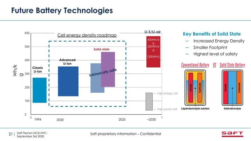 DCD SAFT NYV slide.jpg