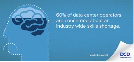 Human factors in the data center - DCD