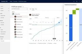 Dynamics 365 Sales Insights.jpg