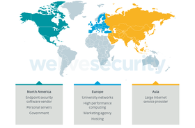 Figure-1.-Industry-and-region-of-compromised-organizations -- Eset.png