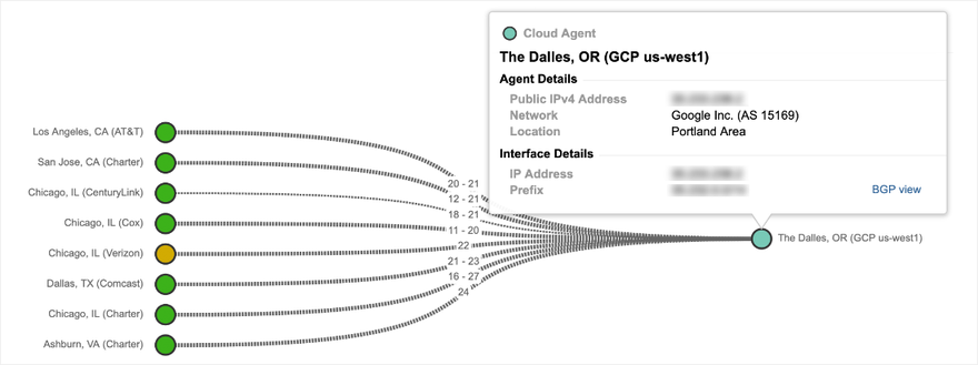 Figure-5-GCP-hosted-service-us-west1-unaffected.png