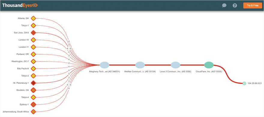 Figure-5-route-introduced-during-route-leak-impacted-legitimate-Cloudflare-prefixes.png