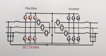 Fuji UPS87400WX-T3U SiC diagram.jpg