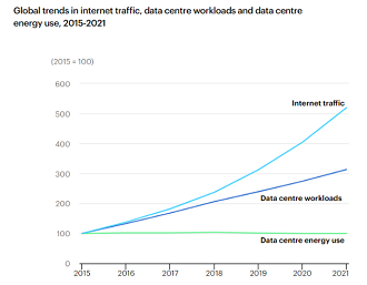 Global_Data_Center_Trends.original.png
