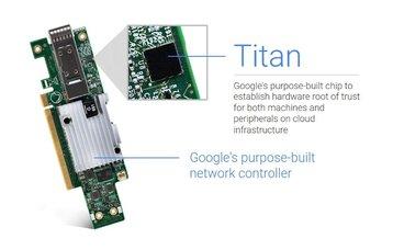 The Google Titan security chip