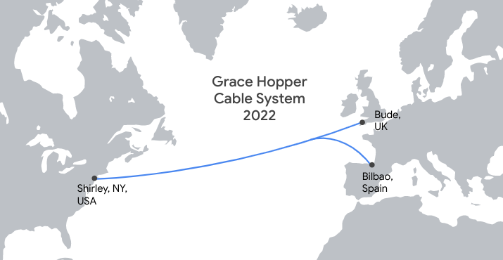 Grace Hopper Cable System.png