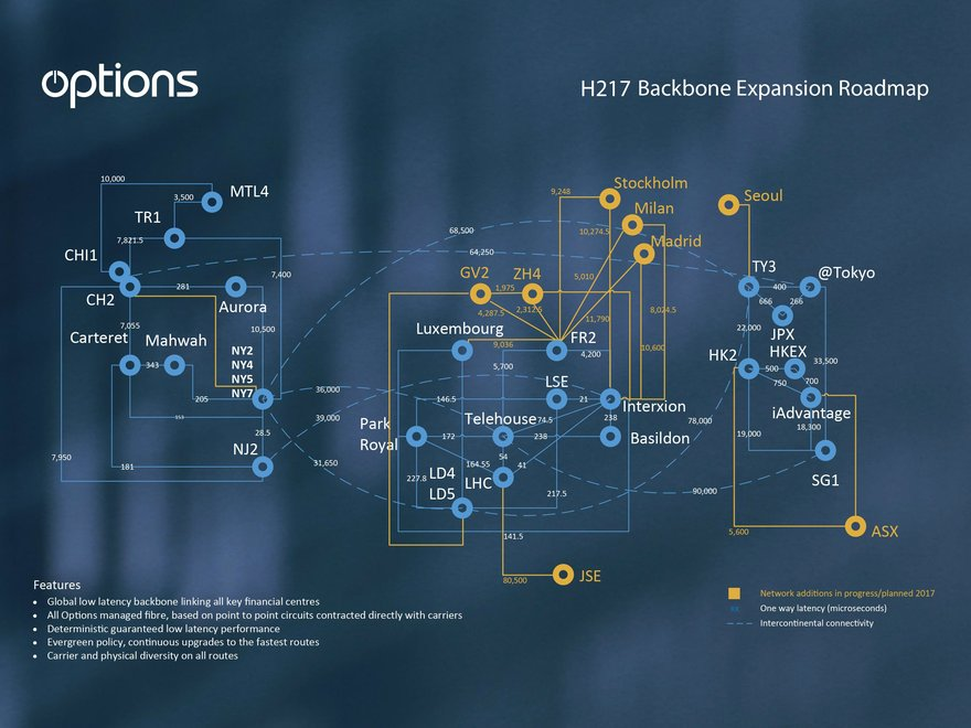 H2 17 backbone expansion
