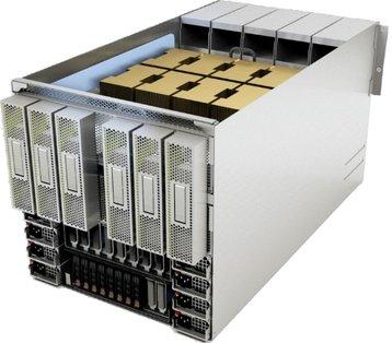 HGX-2 System