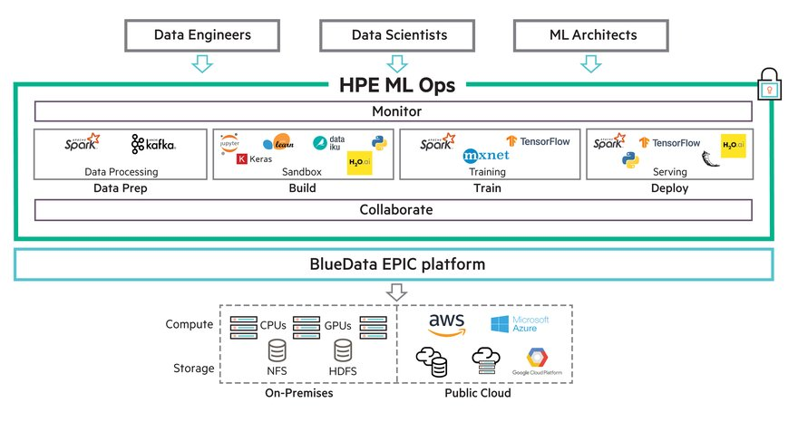HPE ML Ops_.jpg
