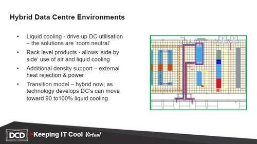 Hybrid Environments.JPG