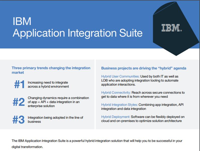 Application Integration Suite Datasheet - DCD