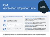 IBM Application intergration suite datasheet.PNG