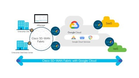 Cisco y Google Cloud se unen.jpg
