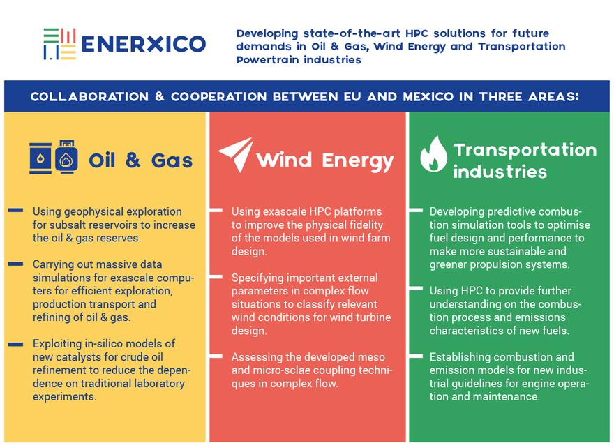 Infografía ENERXICO.png