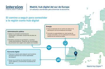 Infografía Interxion- Robert Assink.jpg