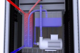 Liquid Cooled Server Rack - K5e9_cqFiNE