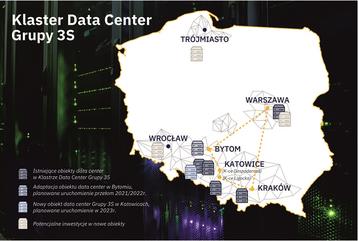 Klaster Data Center