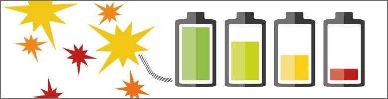 Lithium-ion battery bang