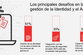 Los principales desafíos en la gestión de la Indentidad y el acceso Fujitsu.PNG