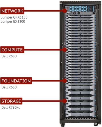mirantis unlocked appliance rack components