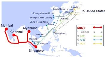 MIST Cable diagram 700x390.jpg