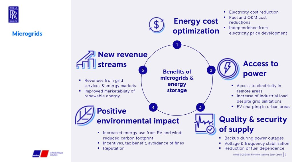 Microgrid Overview.JPG
