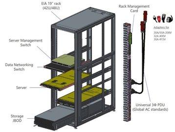 Project Olympus rack