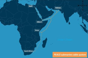 PEACE submarine cable route