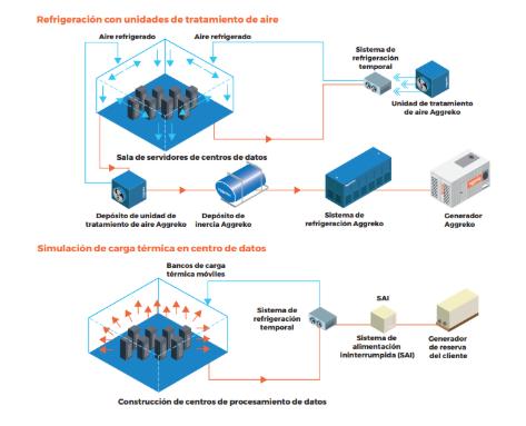 Refrigeración con unidades de tratamiento de aire.PNG