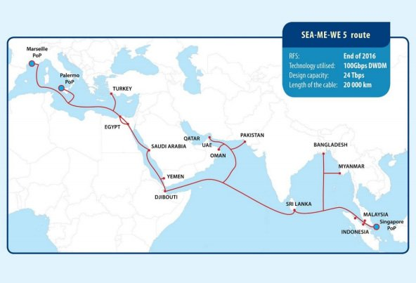 SEA-ME-WE 5 route