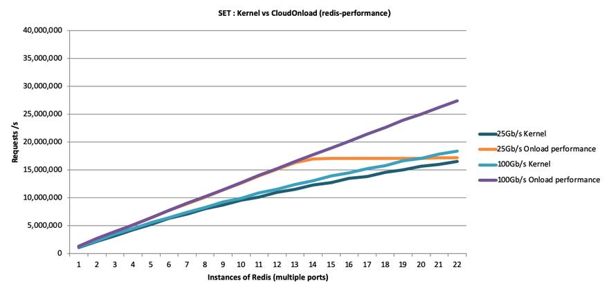 SET Chart.png