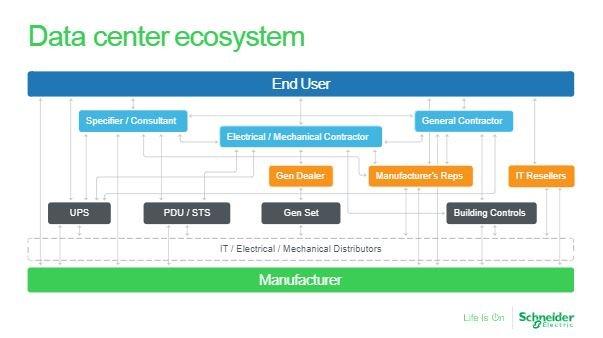 Schneider - Ecosystem.JPG