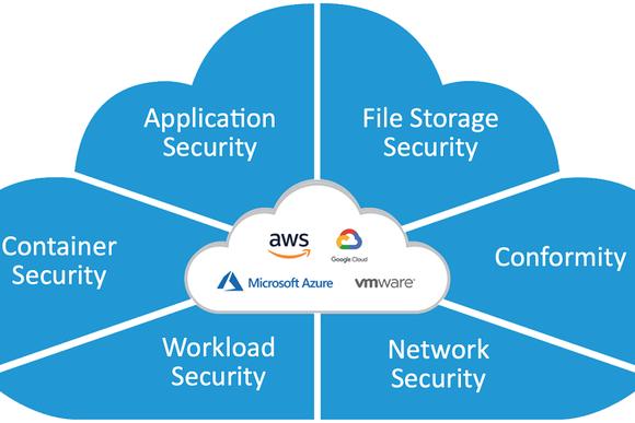 Security+Services+Platform+for+Cloud+Builders+200618.png