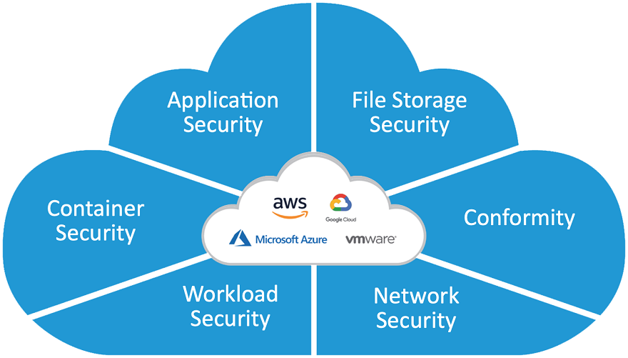 Security+Services+Platform+for+Cloud+Builders+200618.png