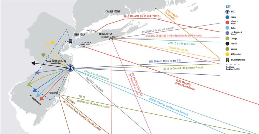 NJFX service map