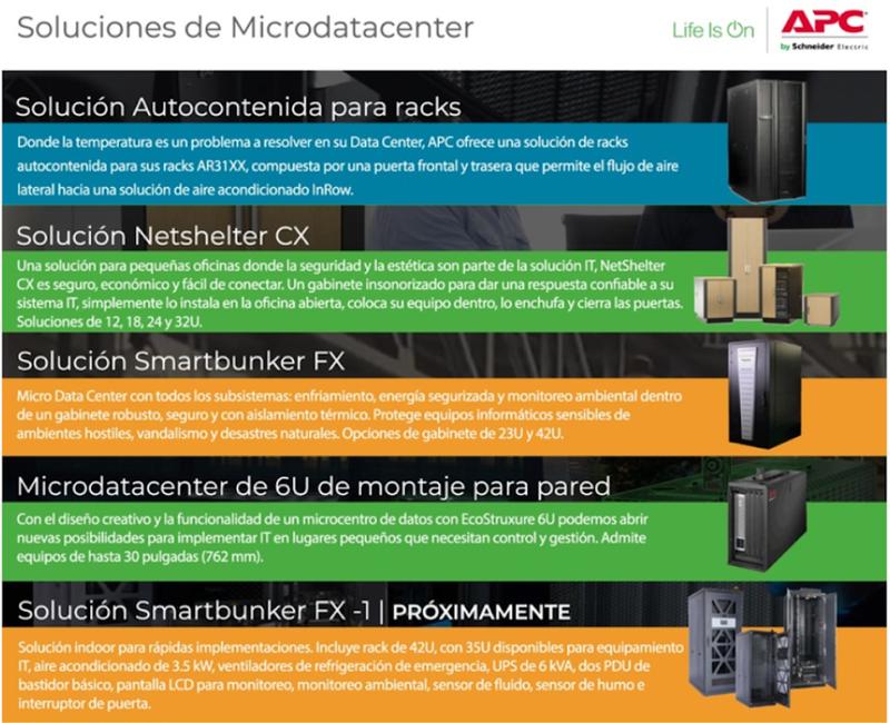 Soluciones de Microdatacenter APC Schneider Electric.PNG