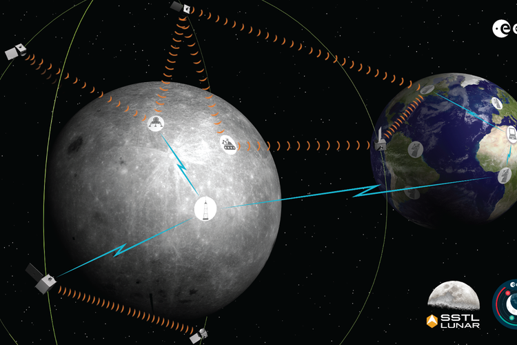Project Moonlight: Exploring Europe's plan to build a lunar telecoms and positioning network